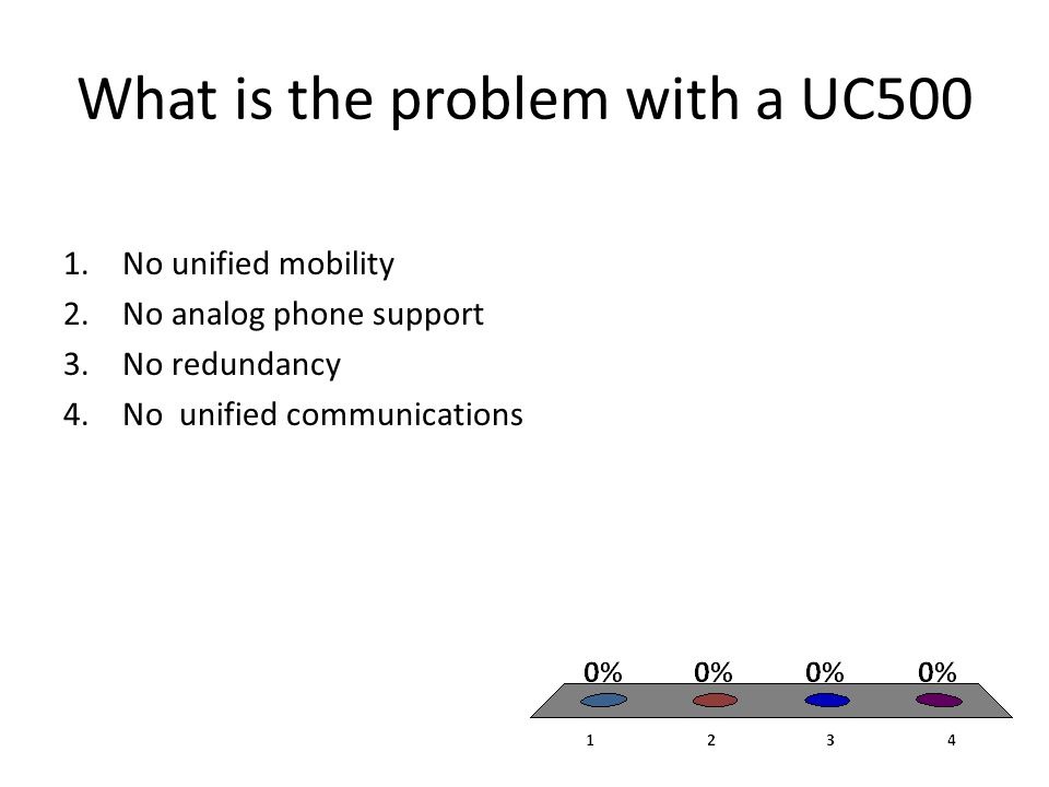 What is the problem with a UC500 1.No unified mobility 2.No analog phone support 3.No redundancy 4.No unified communications