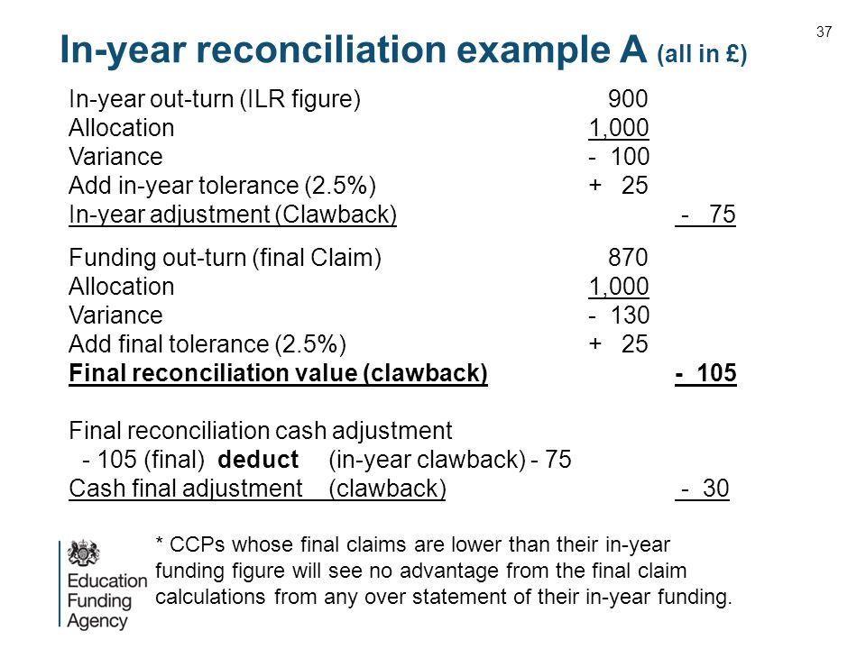 In-year reconciliation example A (all in £) In-year out-turn (ILR figure) 900 Allocation1,000 Variance- 100 Add in-year tolerance (2.5%) + 25 In-year adjustment (Clawback) - 75 Funding out-turn (final Claim) 870 Allocation1,000 Variance- 130 Add final tolerance (2.5%)+ 25 Final reconciliation value (clawback)- 105 Final reconciliation cash adjustment - 105 (final) deduct (in-year clawback) - 75 Cash final adjustment(clawback) - 30 * CCPs whose final claims are lower than their in-year funding figure will see no advantage from the final claim calculations from any over statement of their in-year funding.