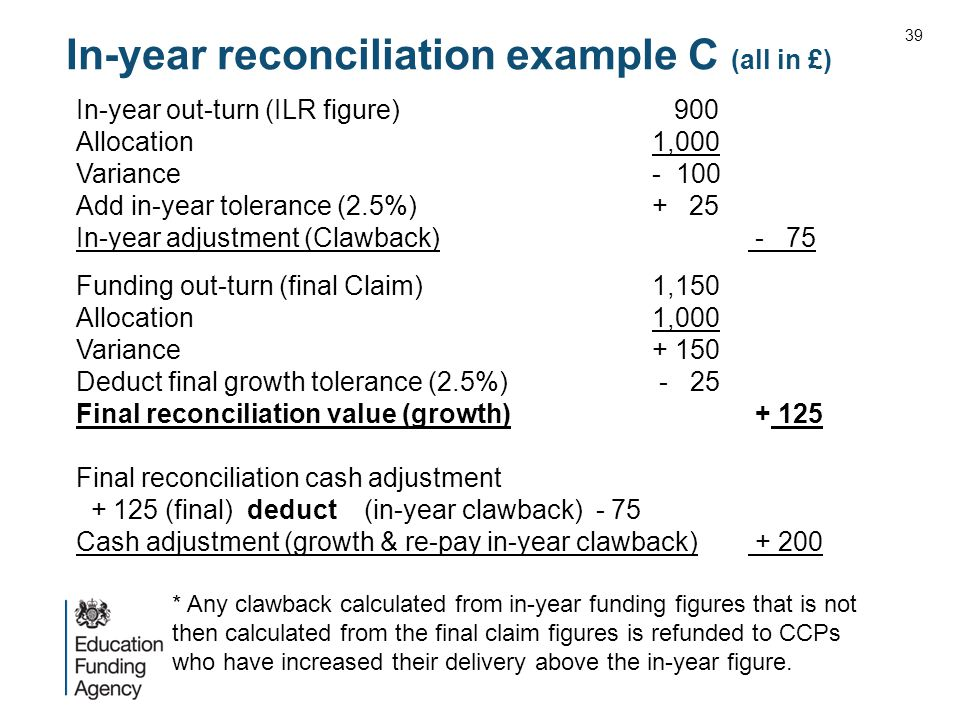 In-year reconciliation example C (all in £) In-year out-turn (ILR figure) 900 Allocation1,000 Variance- 100 Add in-year tolerance (2.5%)+ 25 In-year adjustment (Clawback) - 75 Funding out-turn (final Claim) 1,150 Allocation1,000 Variance+ 150 Deduct final growth tolerance (2.5%) - 25 Final reconciliation value (growth) + 125 Final reconciliation cash adjustment + 125 (final) deduct (in-year clawback) - 75 Cash adjustment (growth & re-pay in-year clawback) + 200 * Any clawback calculated from in-year funding figures that is not then calculated from the final claim figures is refunded to CCPs who have increased their delivery above the in-year figure.