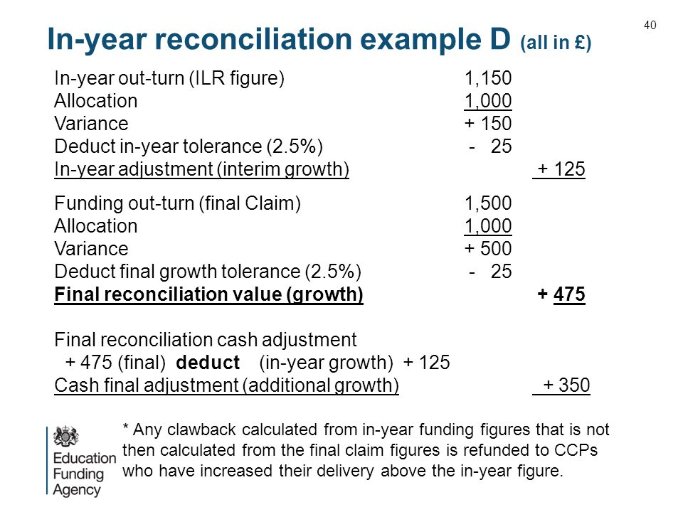 In-year reconciliation example D (all in £) In-year out-turn (ILR figure)1,150 Allocation1,000 Variance+ 150 Deduct in-year tolerance (2.5%) - 25 In-year adjustment (interim growth) + 125 Funding out-turn (final Claim) 1,500 Allocation1,000 Variance+ 500 Deduct final growth tolerance (2.5%) - 25 Final reconciliation value (growth) + 475 Final reconciliation cash adjustment + 475 (final) deduct (in-year growth) + 125 Cash final adjustment (additional growth) + 350 * Any clawback calculated from in-year funding figures that is not then calculated from the final claim figures is refunded to CCPs who have increased their delivery above the in-year figure.