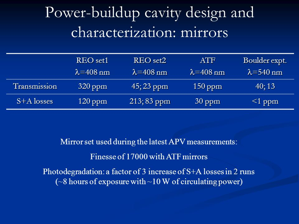 Power-buildup cavity design and characterization: mirrors REO set1 =408 nm =408 nm REO set2 =408 nm =408 nmATF Boulder expt.