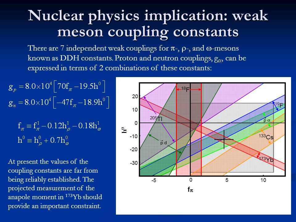 Nuclear physics implication: weak meson coupling constants There are 7 independent weak couplings for  -,  -, and  -mesons known as DDH constants.