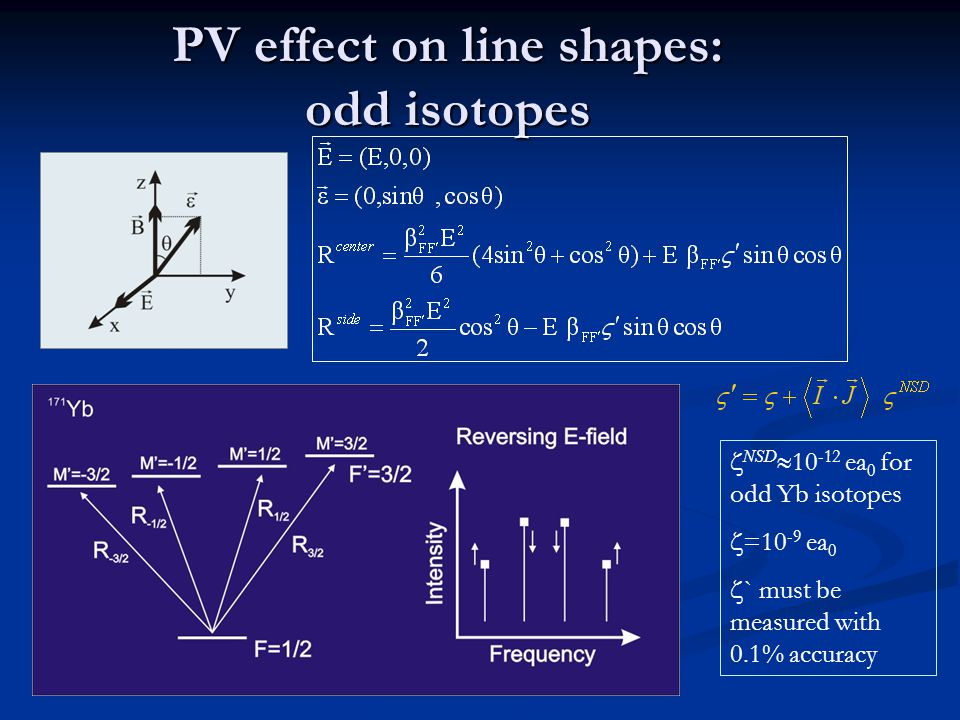 PV effect on line shapes: odd isotopes  NSD  10 -12 ea 0 for odd Yb isotopes  =10 -9 ea 0  ` must be measured with 0.1% accuracy