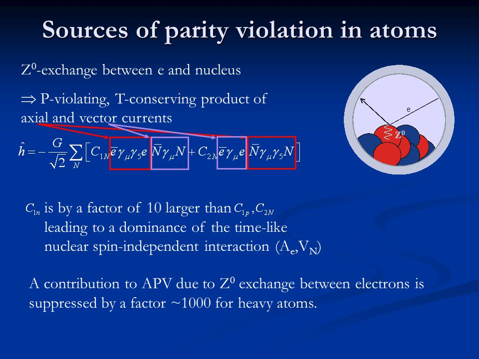 Sources of parity violation in atoms Z 0 -exchange between e and nucleus  P-violating, T-conserving product of axial and vector currents is by a factor of 10 larger than leading to a dominance of the time-like nuclear spin-independent interaction (A e,V N ) A contribution to APV due to Z 0 exchange between electrons is suppressed by a factor ~1000 for heavy atoms.