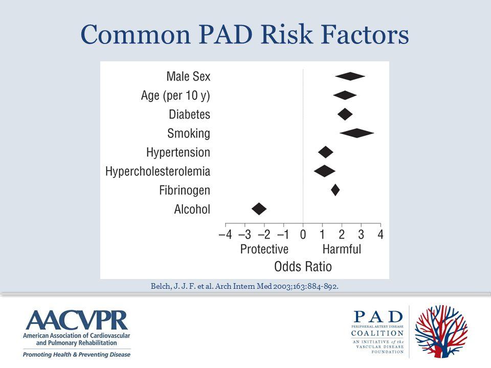 Belch, J. J. F. et al. Arch Intern Med 2003;163:884-892. Common PAD Risk Factors