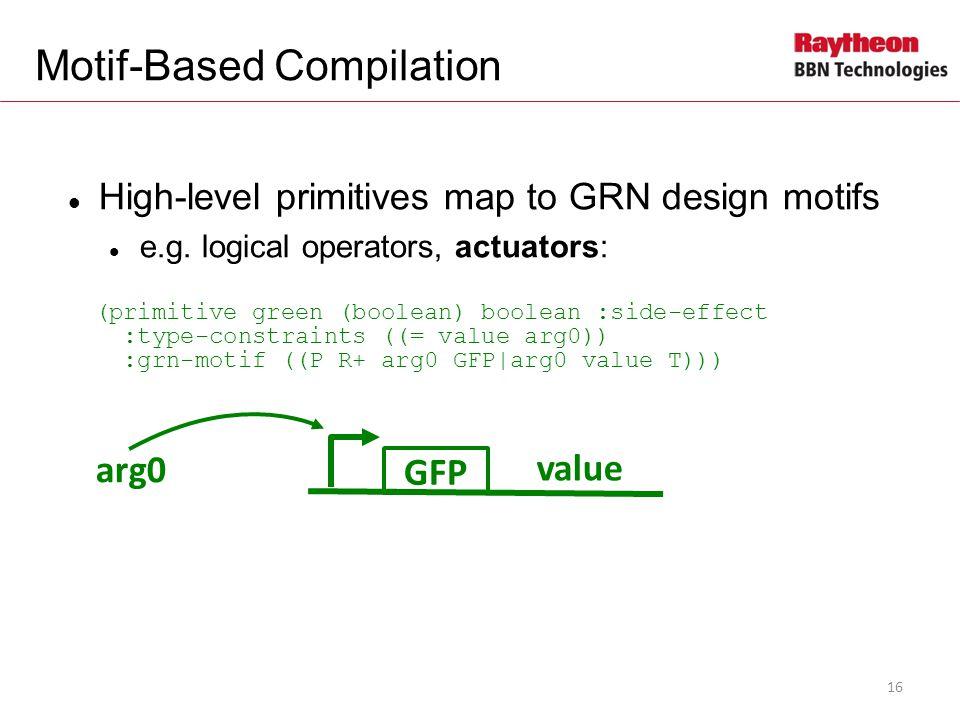 High-level primitives map to GRN design motifs e.g.