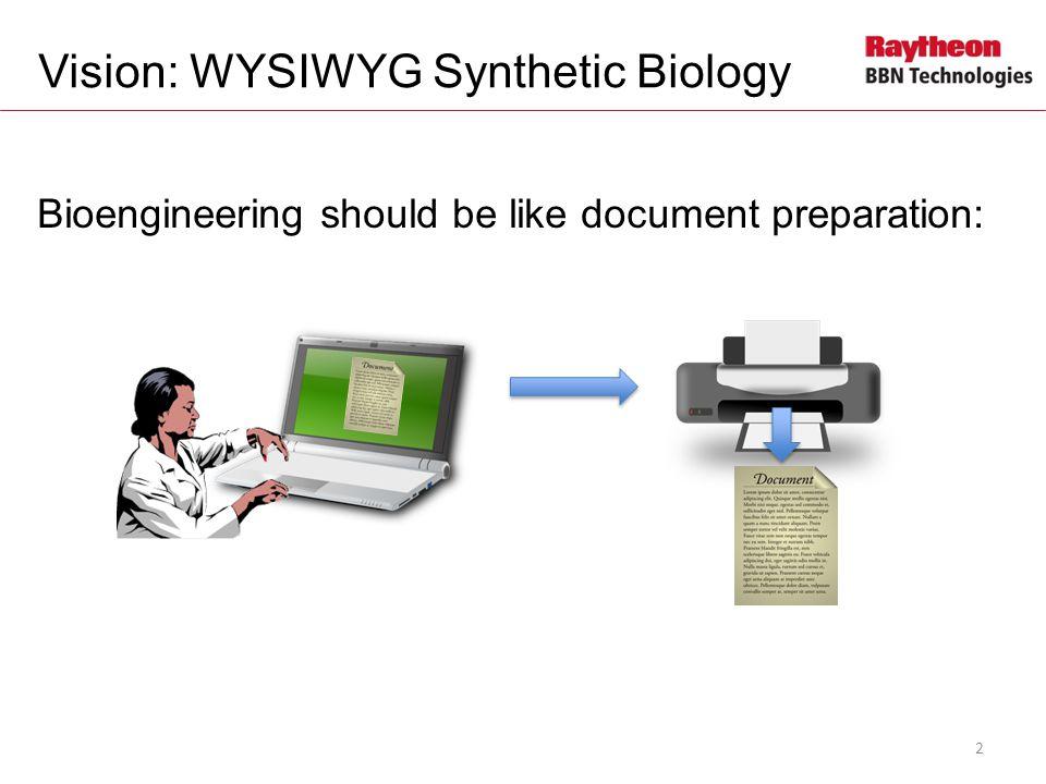 Vision: WYSIWYG Synthetic Biology Bioengineering should be like document preparation: 3