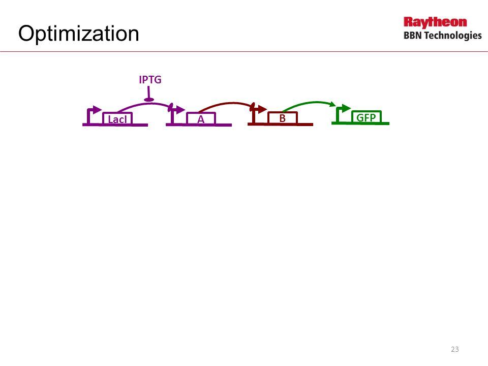 LacIA IPTG B GFP Optimization 23
