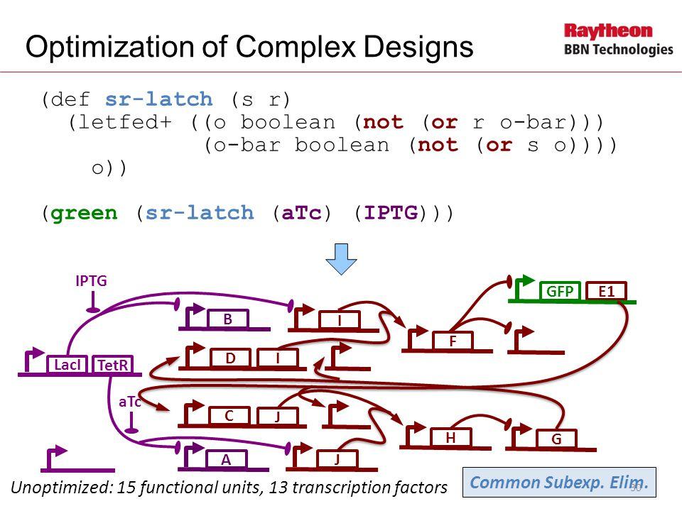 E1 (def sr-latch (s r) (letfed+ ((o boolean (not (or r o-bar))) (o-bar boolean (not (or s o)))) o)) (green (sr-latch (aTc) (IPTG))) Optimization of Complex Designs LacI B IPTG Unoptimized: 15 functional units, 13 transcription factors I GIF GFP D A aTc J H C J TetR Common Subexp.