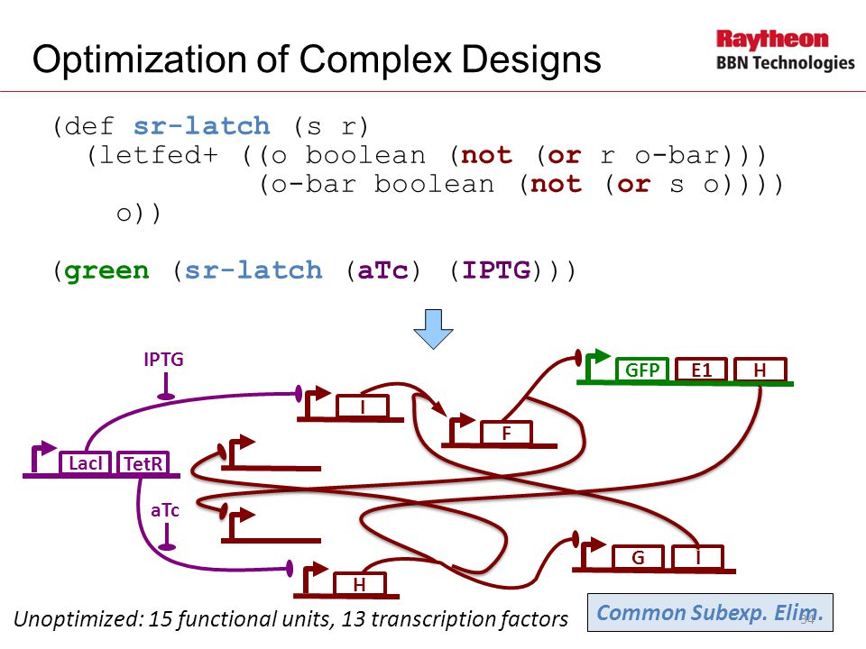 H E1 (def sr-latch (s r) (letfed+ ((o boolean (not (or r o-bar))) (o-bar boolean (not (or s o)))) o)) (green (sr-latch (aTc) (IPTG))) Optimization of Complex Designs LacI IPTG Unoptimized: 15 functional units, 13 transcription factors IG I F GFP aTc TetR Common Subexp.