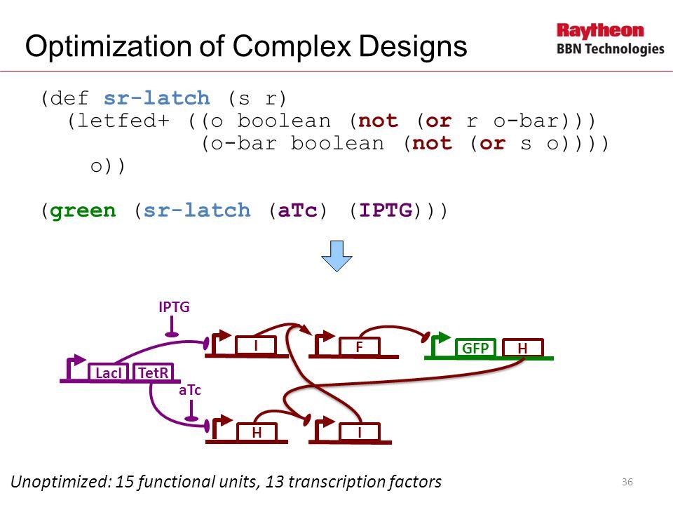 H (def sr-latch (s r) (letfed+ ((o boolean (not (or r o-bar))) (o-bar boolean (not (or s o)))) o)) (green (sr-latch (aTc) (IPTG))) Optimization of Complex Designs Unoptimized: 15 functional units, 13 transcription factors I F GFP H LacI IPTG TetR aTc I 36