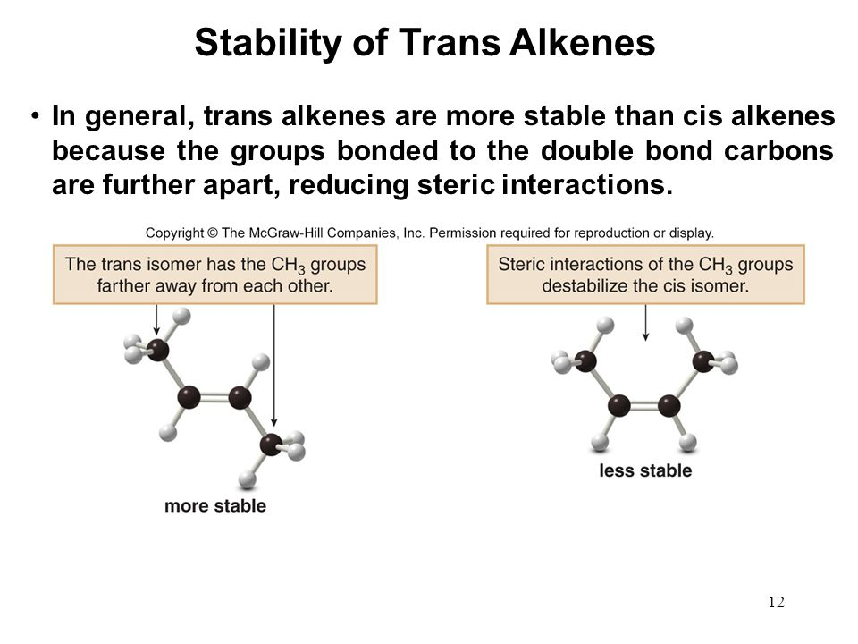 12 In general, trans alkenes are more stable than cis alkenes because the groups bonded to the double bond carbons are further apart, reducing steric