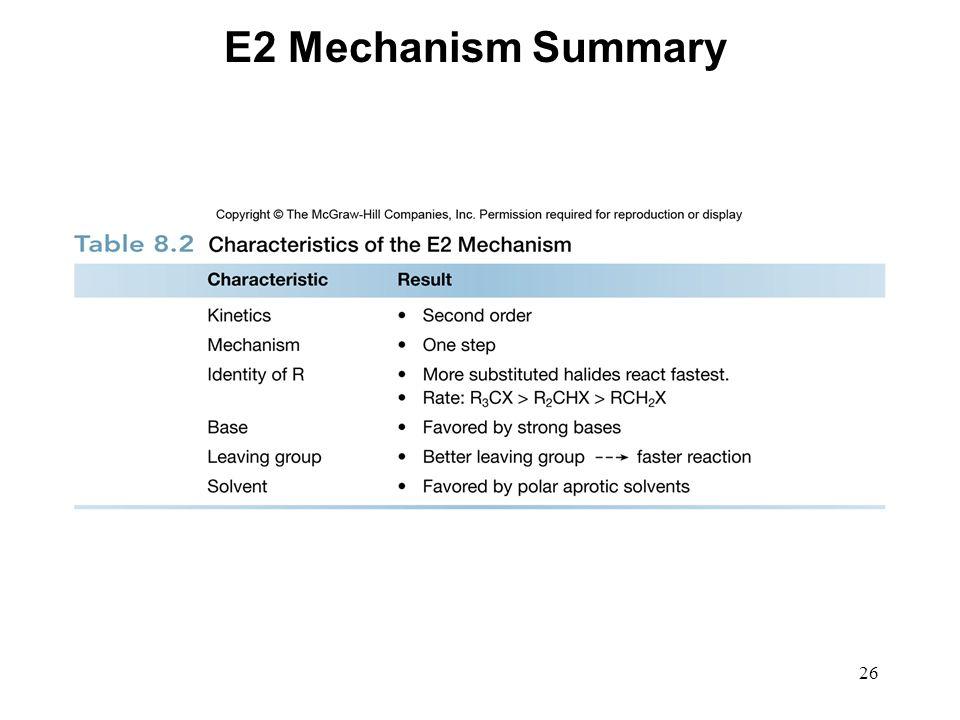 26 E2 Mechanism Summary