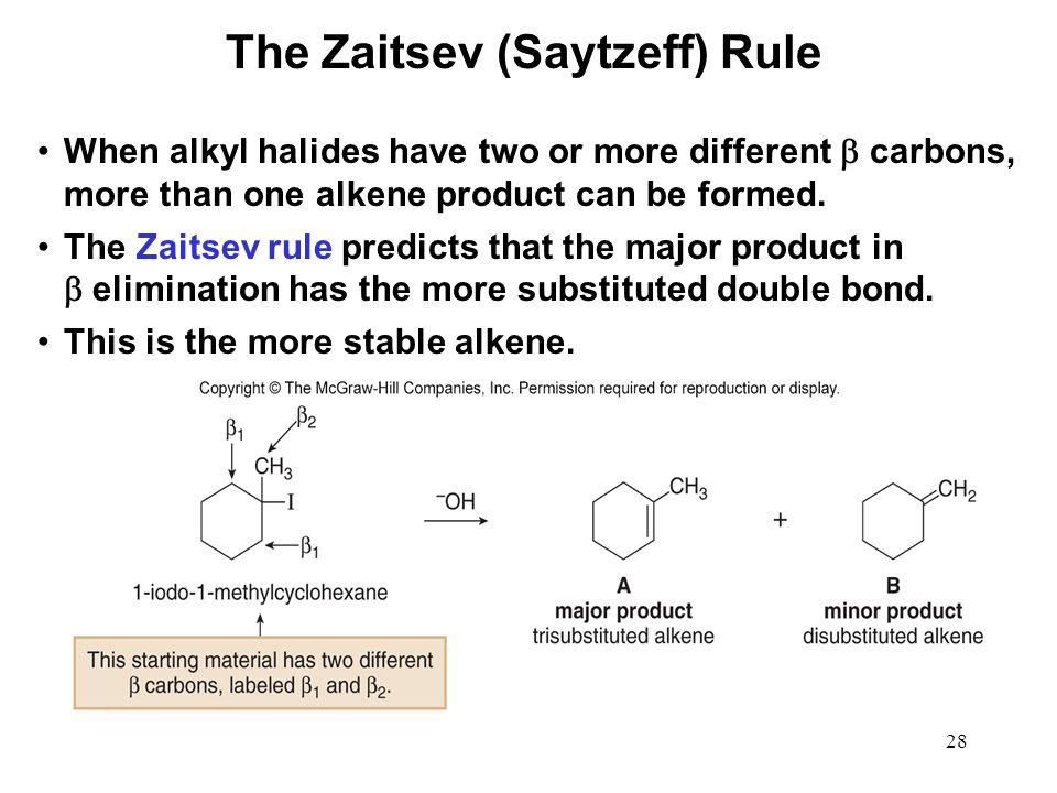 28 When alkyl halides have two or more different  carbons, more than one alkene product can be formed. The Zaitsev rule predicts that the major produ