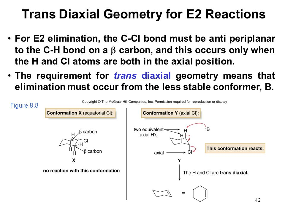 42 Figure 8.8 Trans Diaxial Geometry for E2 Reactions For E2 elimination, the C-Cl bond must be anti periplanar to the C-H bond on a  carbon, and thi