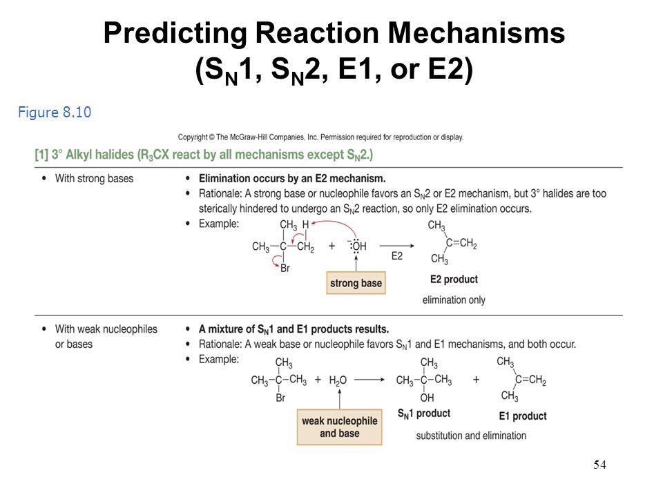 54 Figure 8.10 Predicting Reaction Mechanisms (S N 1, S N 2, E1, or E2)