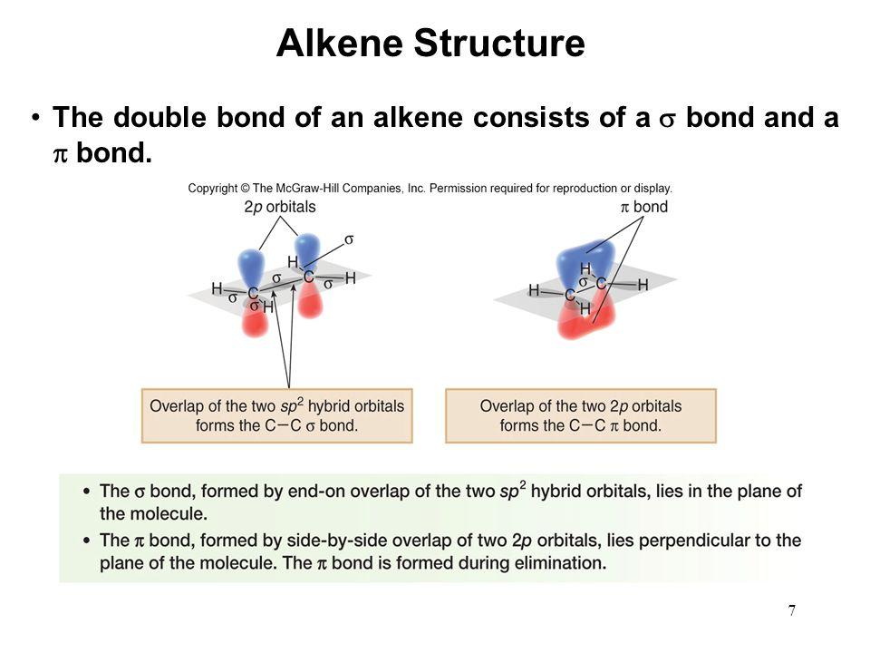 7 The double bond of an alkene consists of a  bond and a  bond. Alkene Structure