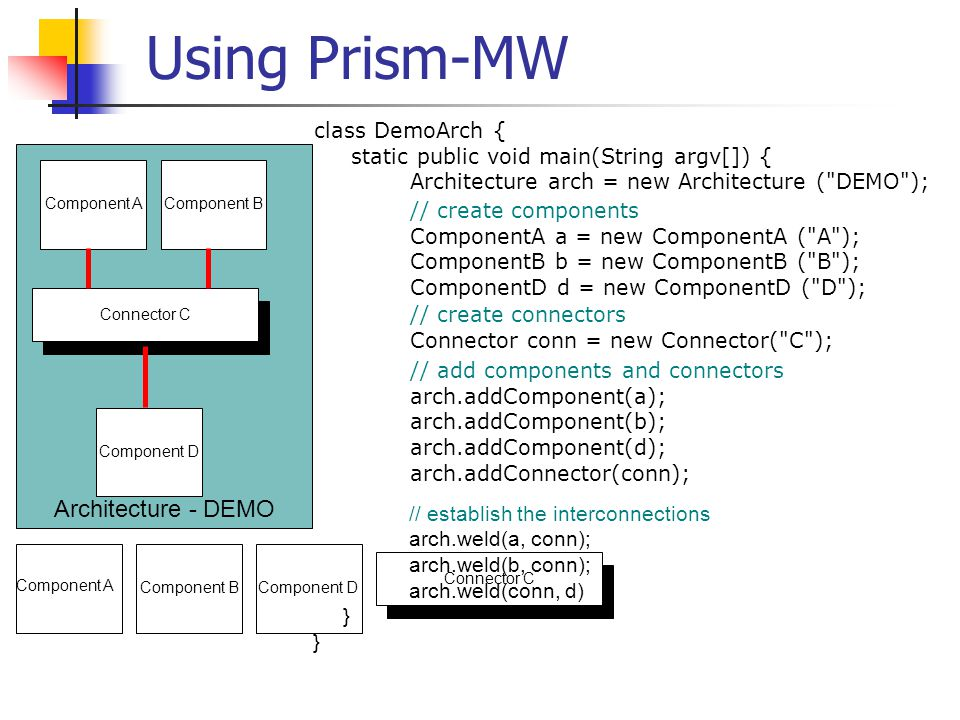 Architecture - DEMO class DemoArch { static public void main(String argv[]) { Architecture arch = new Architecture ( DEMO ); Using Prism-MW // create components ComponentA a = new ComponentA ( A ); ComponentB b = new ComponentB ( B ); ComponentD d = new ComponentD ( D ); Component B Component A Component D // create connectors Connector conn = new Connector( C ); CConnector C // add components and connectors arch.addComponent(a); arch.addComponent(b); arch.addComponent(d); arch.addConnector(conn); Component BComponent A Component D CConnector C // establish the interconnections arch.weld(a, conn); arch.weld(b, conn); arch.weld(conn, d) }