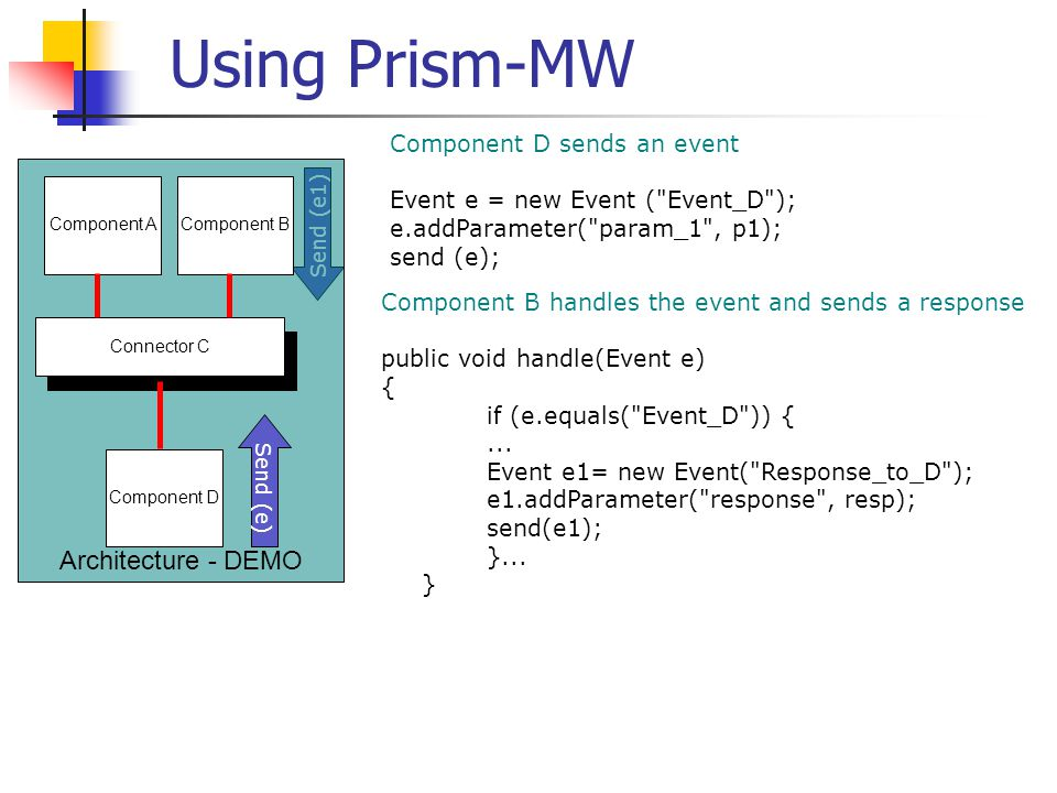 Component B handles the event and sends a response public void handle(Event e) { if (e.equals( Event_D )) {...