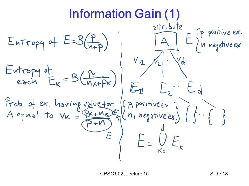Information Gain (1) CPSC 502, Lecture 15Slide 18