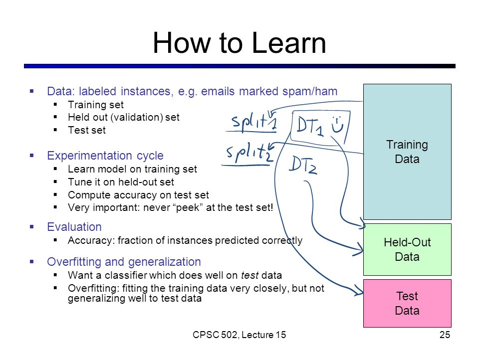 How to Learn  Data: labeled instances, e.g.