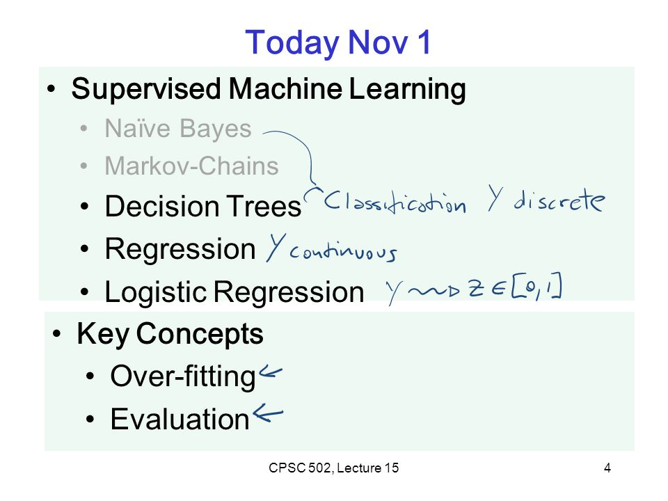 4 Today Nov 1 Supervised Machine Learning Naïve Bayes Markov-Chains Decision Trees Regression Logistic Regression Key Concepts Over-fitting Evaluation