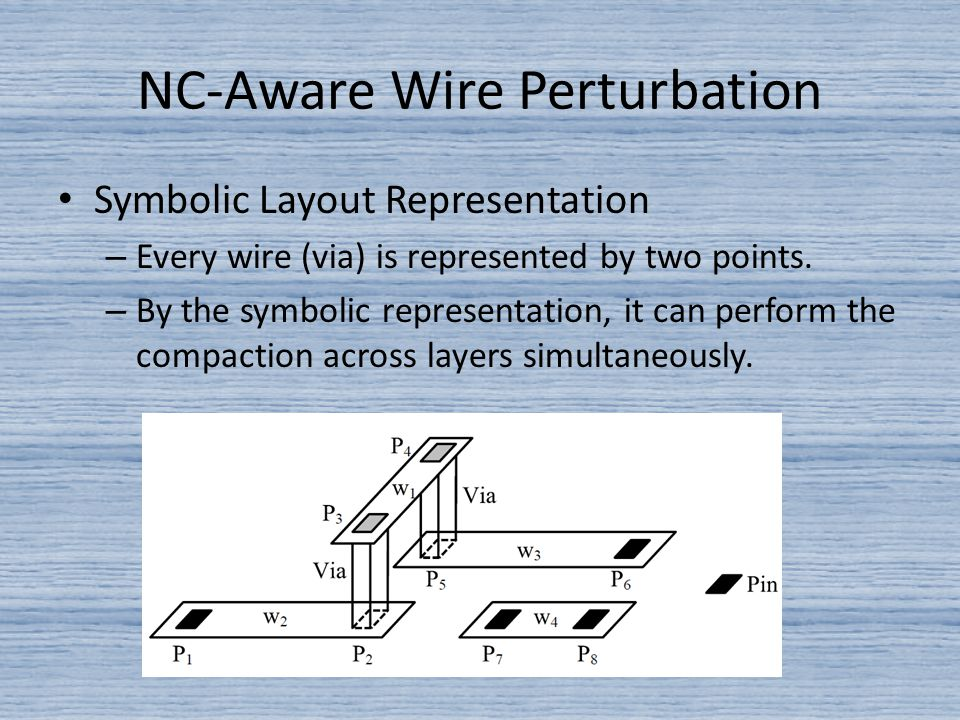 Symbolic Layout Representation – Every wire (via) is represented by two points.