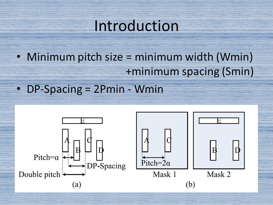 Introduction Minimum pitch size = minimum width (Wmin) +minimum spacing (Smin) DP-Spacing = 2Pmin - Wmin