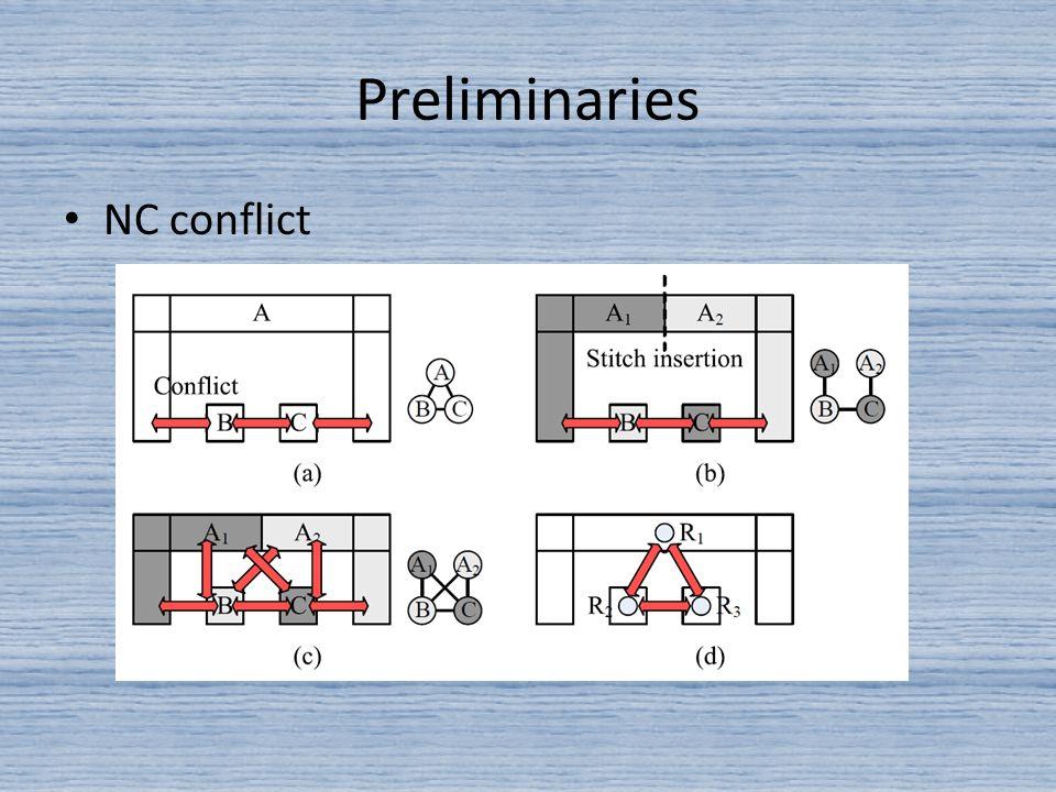 Preliminaries NC conflict