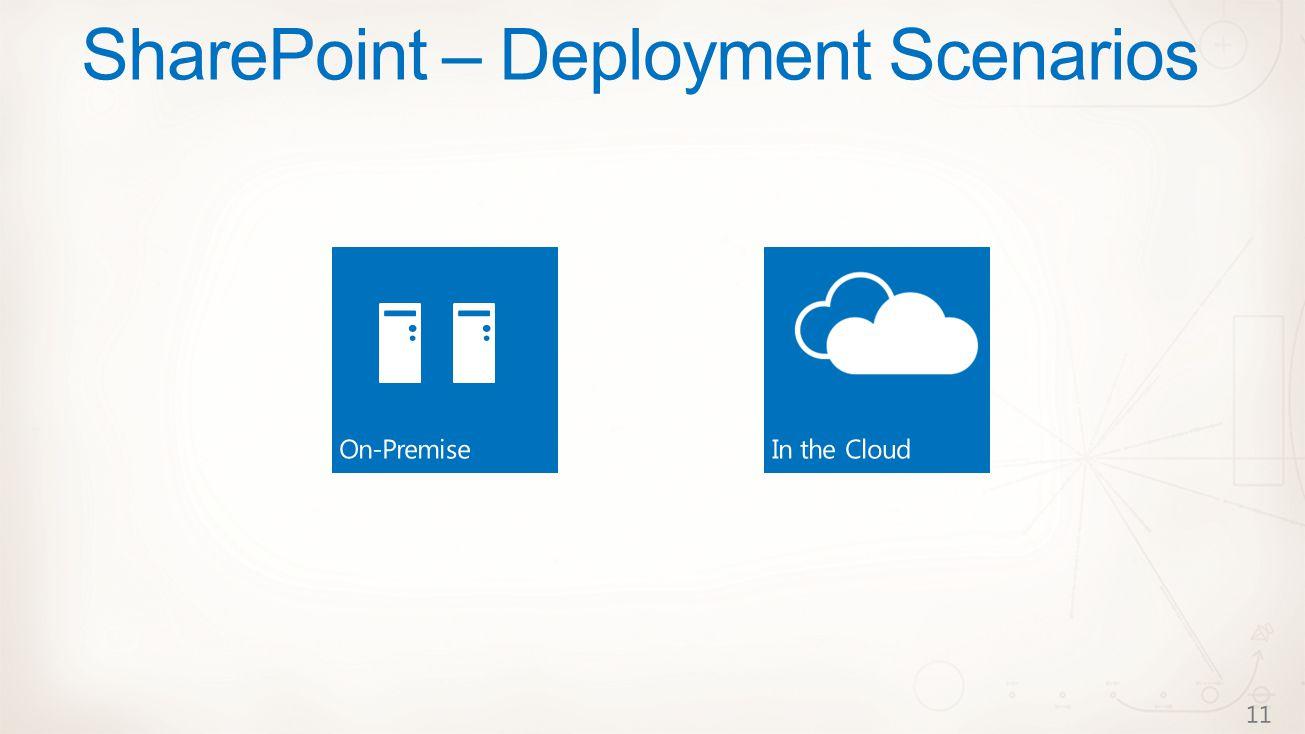 SharePoint – Deployment Scenarios