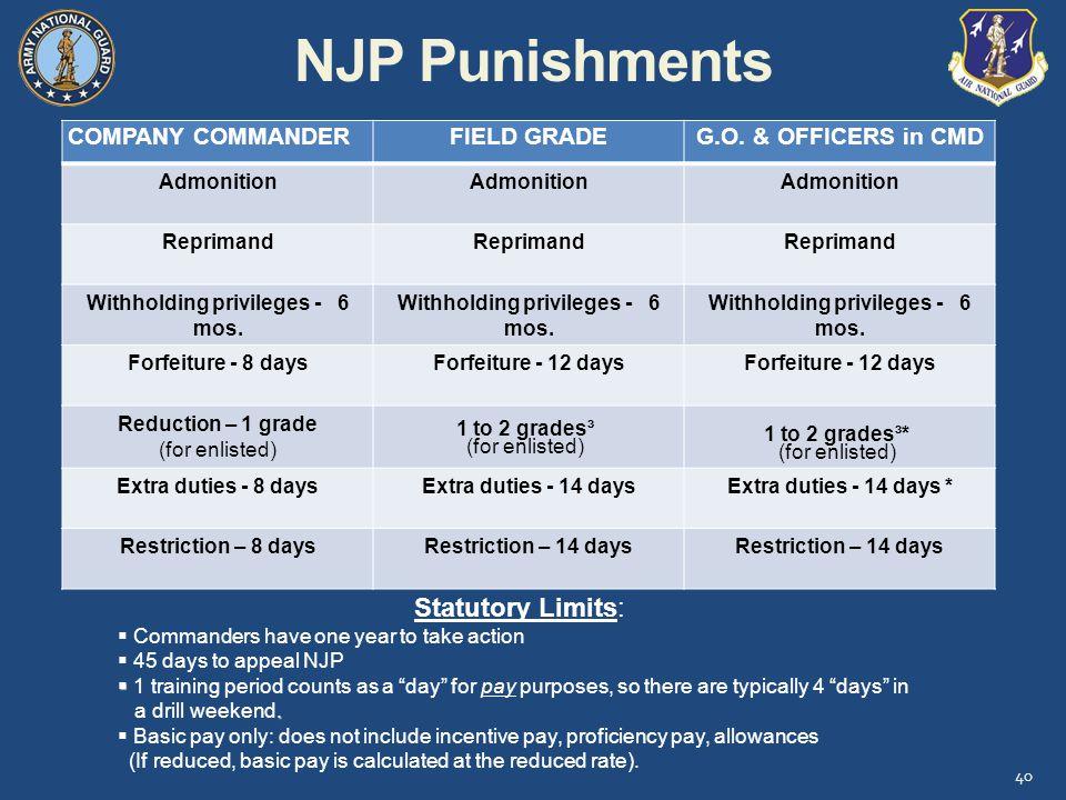 NJP Punishments COMPANY COMMANDERFIELD GRADEG.O.