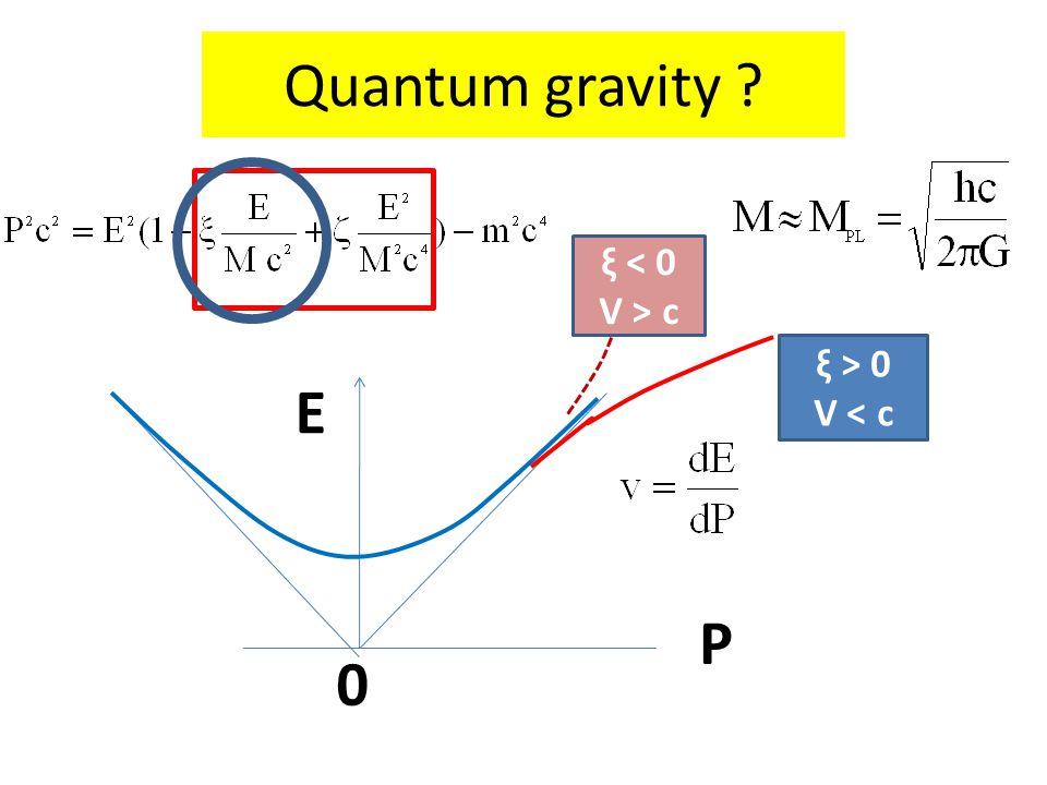 Quantum gravity ? E P ξ > 0 V < c ξ < 0 V > c 0