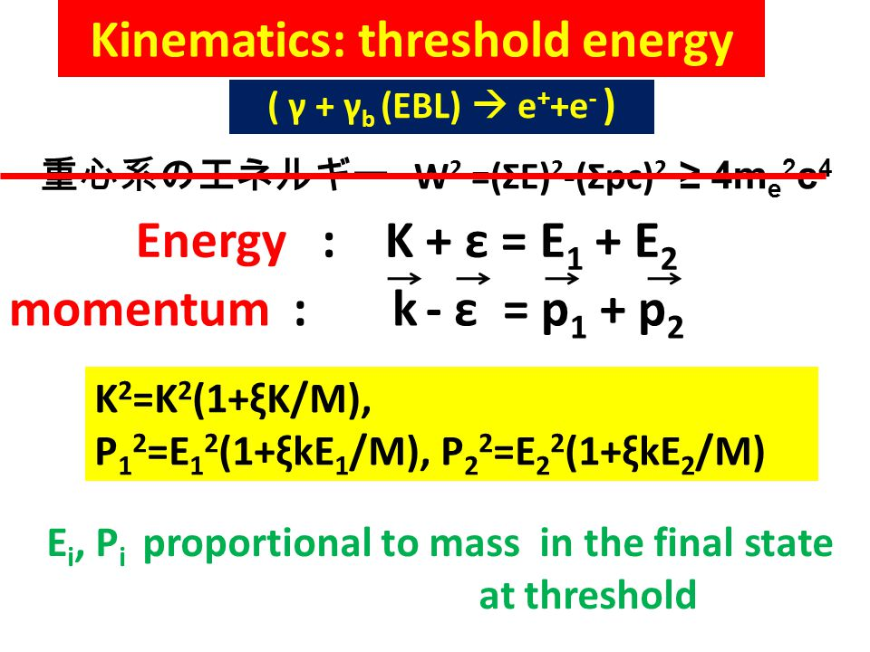 Kinematics: threshold energy Energy : K + ε = E 1 + E 2 momentum : k - ε = p 1 + p 2 ( γ + γ b (EBL)  e + +e - ) 重心系のエネルギー W 2 =(ΣE) 2 -(Σpc) 2 ≥ 4m e 2 c 4 E i, P i proportional to mass in the final state at threshold K 2 =K 2 (1+ξK/M), P 1 2 =E 1 2 (1+ξkE 1 /M), P 2 2 =E 2 2 (1+ξkE 2 /M)