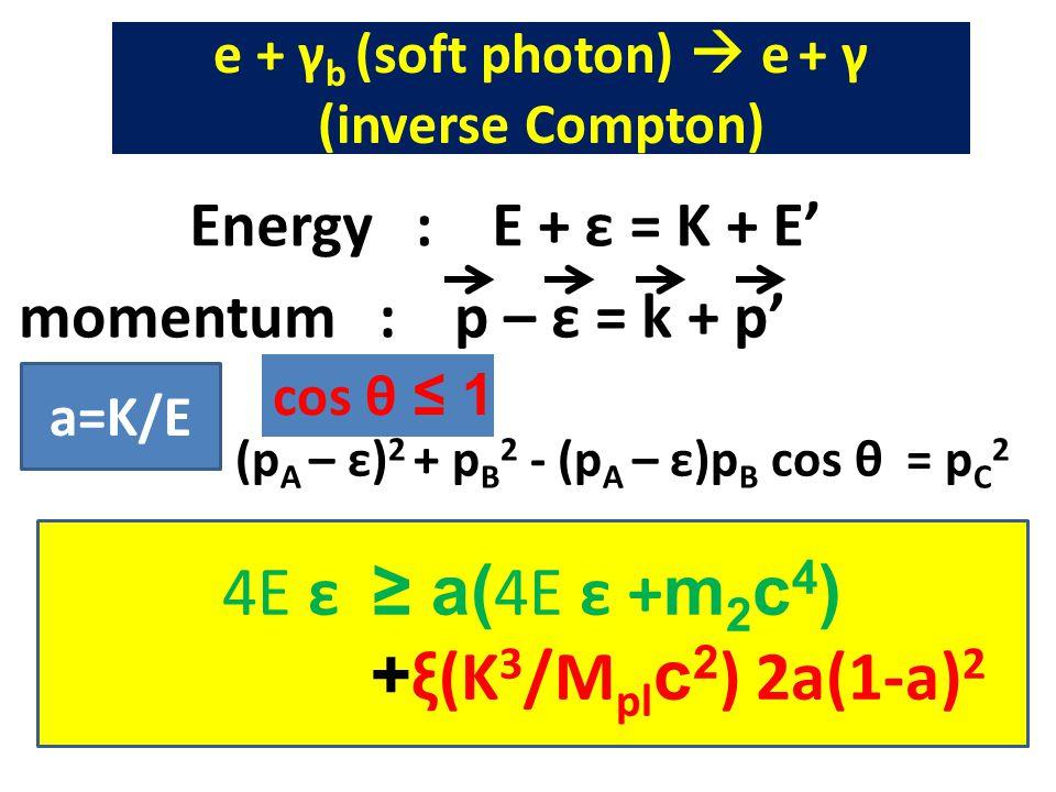 e + γ b (soft photon)  e + γ (inverse Compton) Energy : E + ε = K + E' momentum : p – ε = k + p' 4E ε ≥ a( 4E ε + m 2 c 4 ) + ξ(K 3 /M pl c 2 ) 2a(1-a) 2 a=K/E (p A – ε) 2 + p B 2 - (p A – ε)p B cos θ = p C 2 cos θ ≤ 1