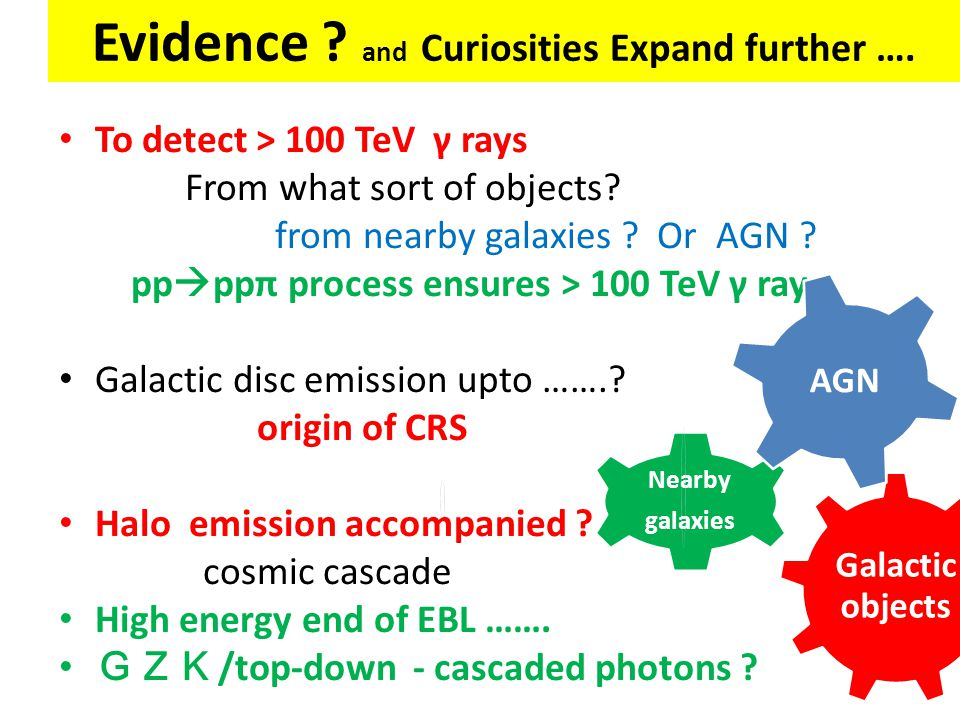 Evidence ? and Curiosities Expand further …. To detect > 100 TeV γ rays From what sort of objects? from nearby galaxies ? Or AGN ? pp  ppπ process en