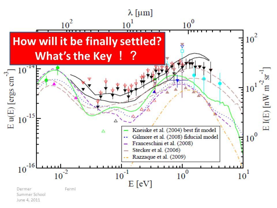 Dermer Fermi Summer School June 4, 2011 How will it be finally settled What's the Key !?