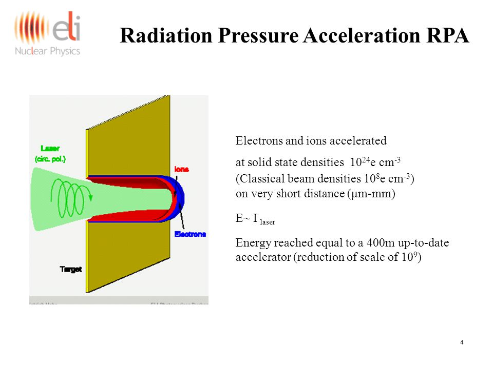 Radiation Pressure Acceleration RPA Electrons and ions accelerated at solid state densities 10 24 e cm -3 (Classical beam densities 10 8 e cm -3 ) on very short distance (μm-mm) E~ I laser Energy reached equal to a 400m up-to-date accelerator (reduction of scale of 10 9 ) 4