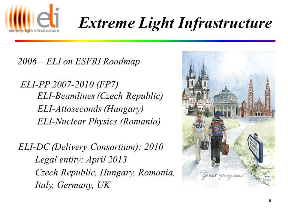 2006 – ELI on ESFRI Roadmap ELI-PP 2007-2010 (FP7) ELI-Beamlines (Czech Republic) ELI-Attoseconds (Hungary) ELI-Nuclear Physics (Romania) ELI-DC (Delivery Consortium): 2010 Legal entity: April 2013 Czech Republic, Hungary, Romania, Italy, Germany, UK 6 Extreme Light Infrastructure