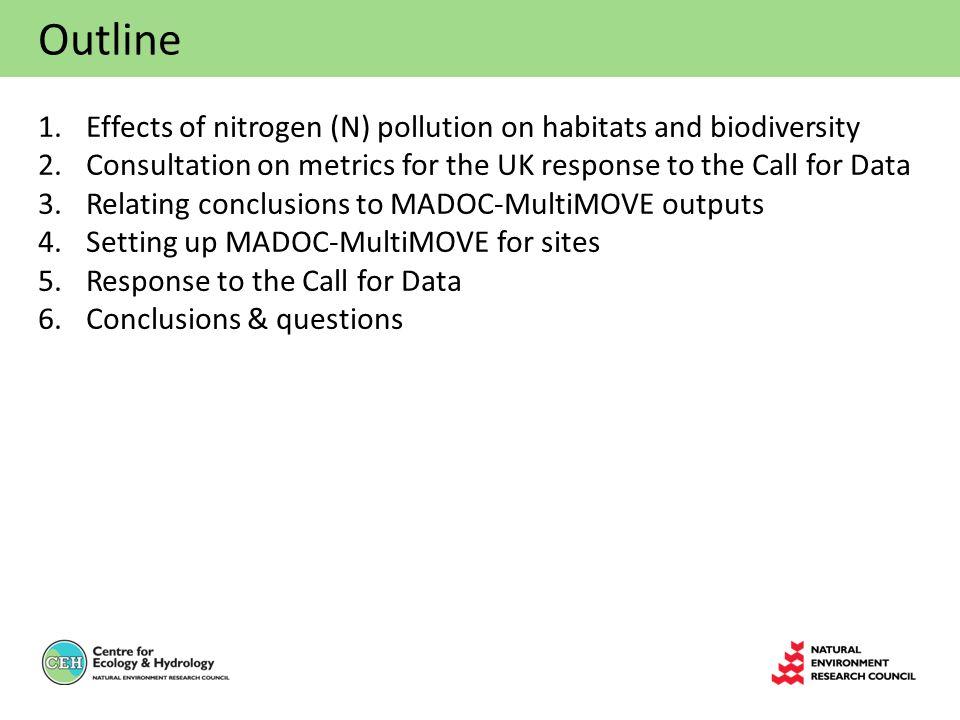 MADOC calibration Drivers Abiotic outputs Floristic trait-means