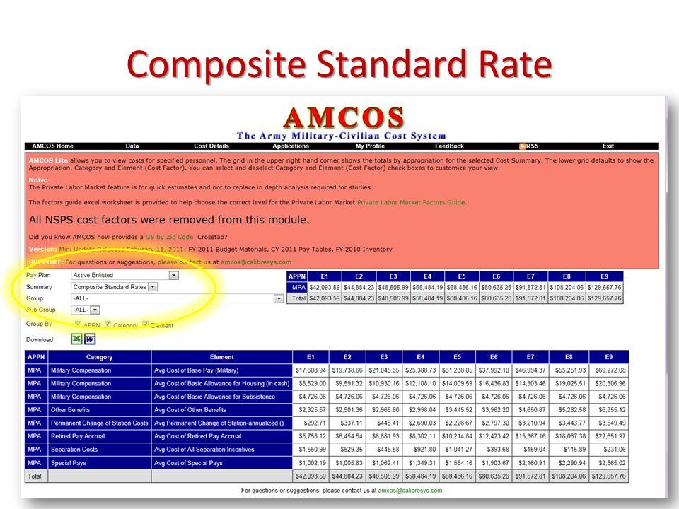Composite Standard Rate © Dale R. Geiger 201113