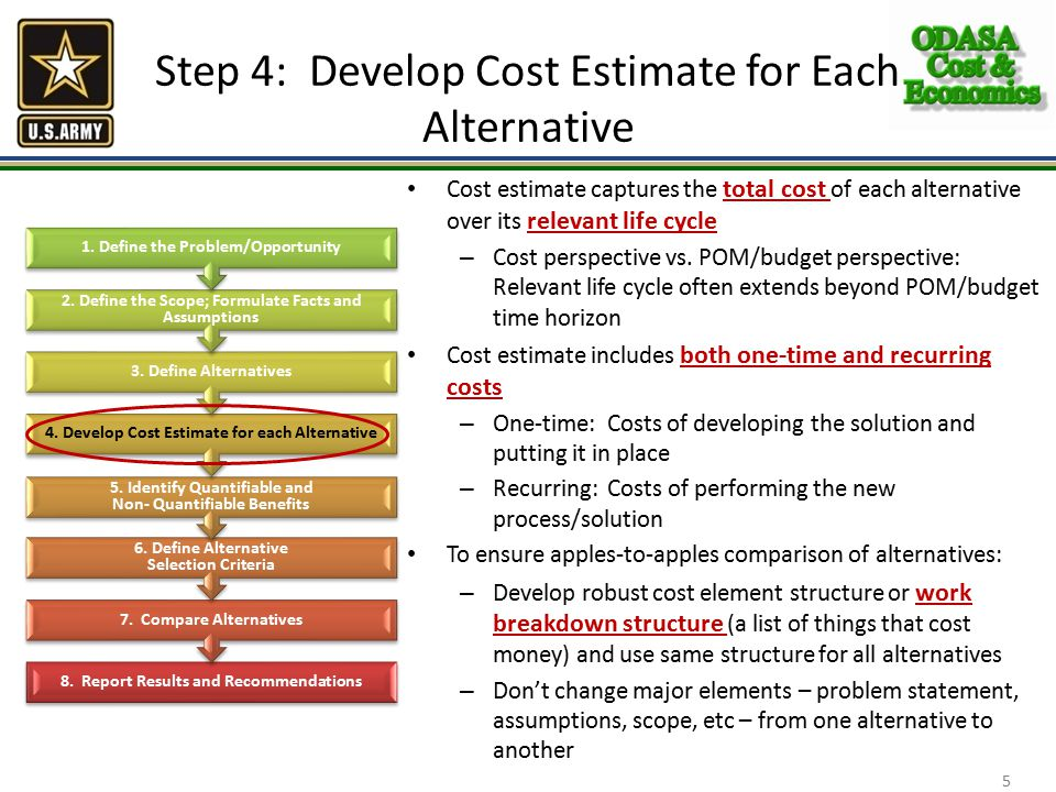 Step 4: Develop Cost Estimate for Each Alternative Cost estimate captures the total cost of each alternative over its relevant life cycle – Cost perspective vs.