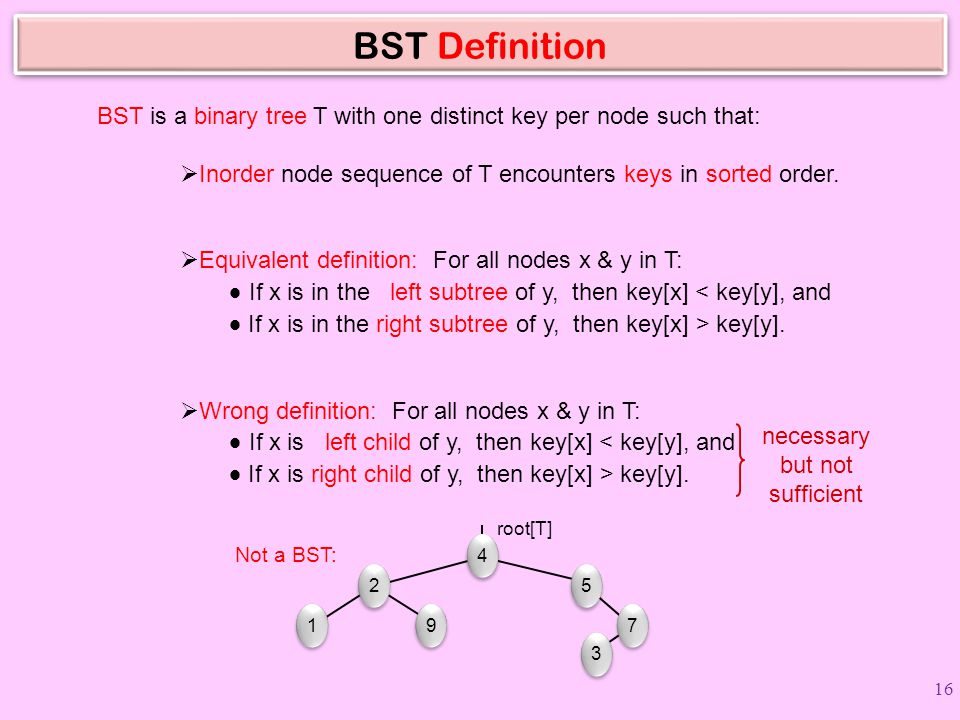 BST Definition BST is a binary tree T with one distinct key per node such that:  Inorder node sequence of T encounters keys in sorted order.