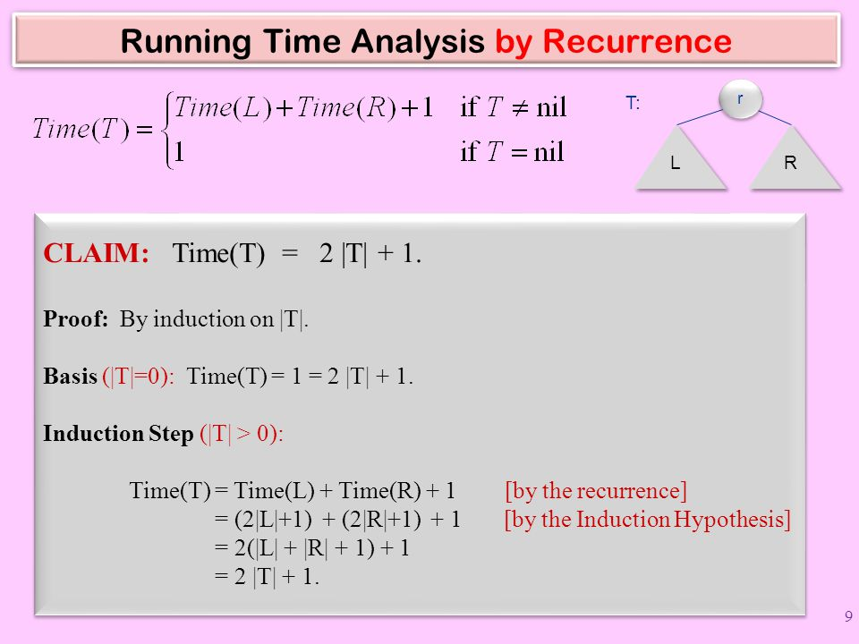 Running Time Analysis by Recurrence CLAIM: Time(T) = 2 |T| + 1.