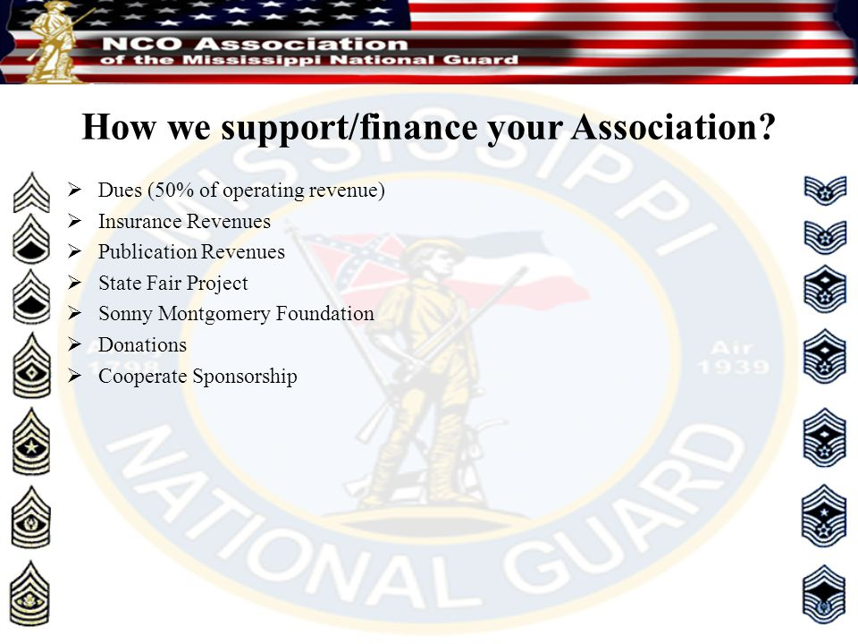How we support/finance your Association.