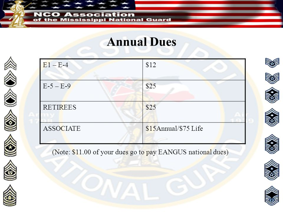 Annual Dues E1 – E-4$12 E-5 – E-9$25 RETIREES$25 ASSOCIATE$15Annual/$75 Life (Note: $11.00 of your dues go to pay EANGUS national dues)