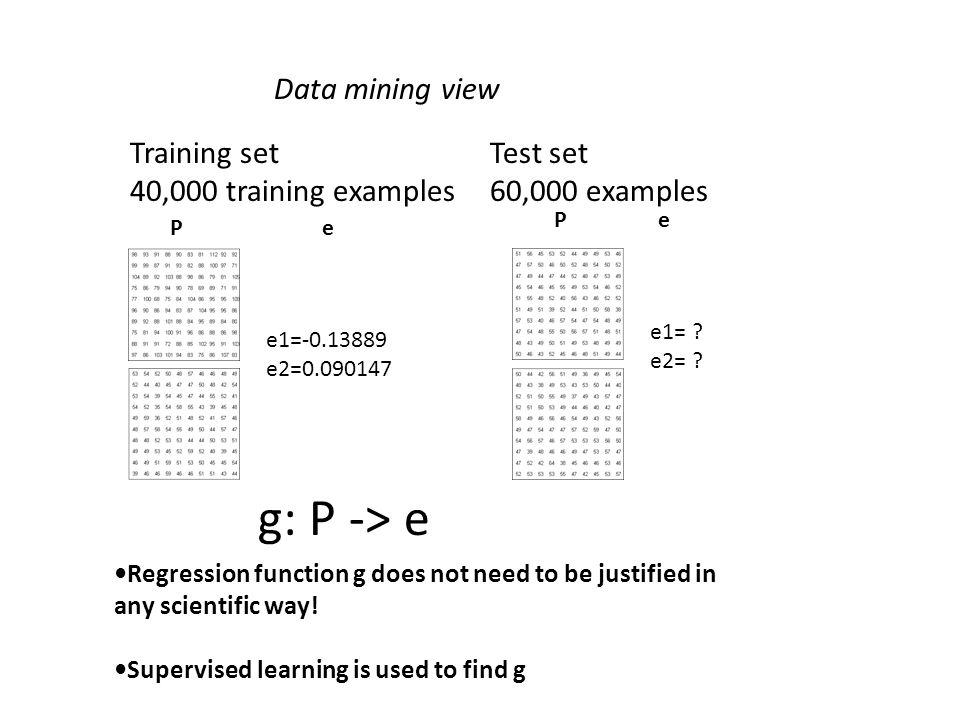 e1=-0.13889 e2=0.090147 Training set 40,000 training examples Test set 60,000 examples e1= .