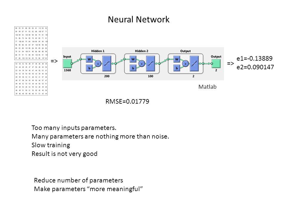 Neural Network => e1=-0.13889 e2=0.090147 RMSE=0.01779 Too many inputs parameters.
