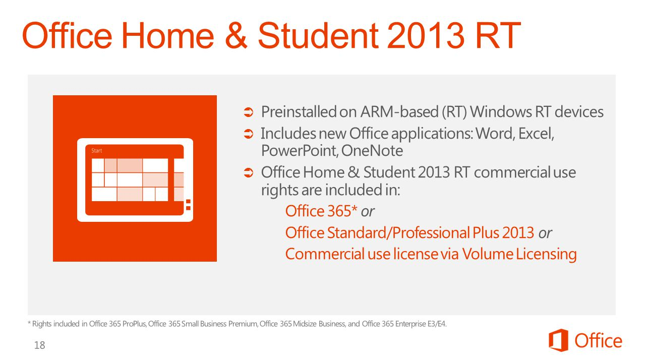  Preinstalled on ARM-based (RT) Windows RT devices  Includes new Office applications: Word, Excel, PowerPoint, OneNote  Office Home & Student 2013