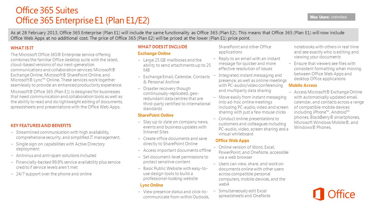 As at 28 February 2013, Office 365 Enterprise (Plan E1) will include the same functionality as Office 365 (Plan E2). This means that Office 365 (Plan