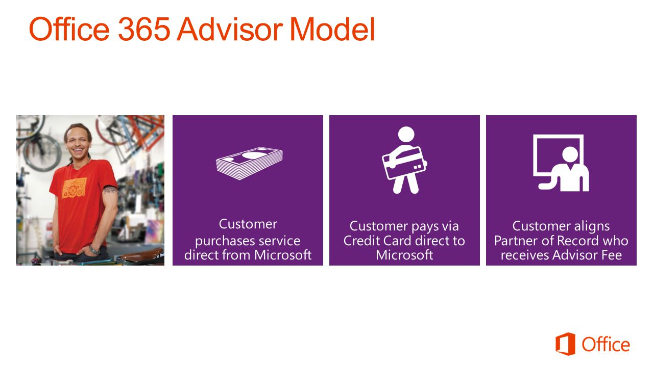 Customer aligns Partner of Record who receives Advisor Fee Customer purchases service direct from Microsoft Customer pays via Credit Card direct to Mi